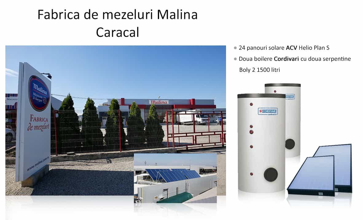 Malina Fabrica mezeluri Slatina Helio Plan