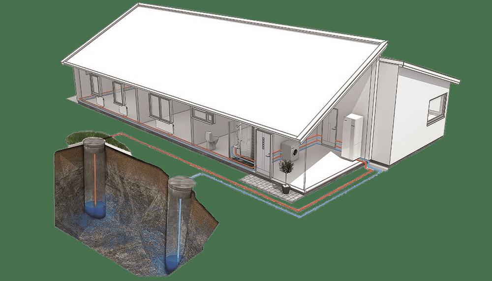 Extragere energie din apa prezenta in panza freatica