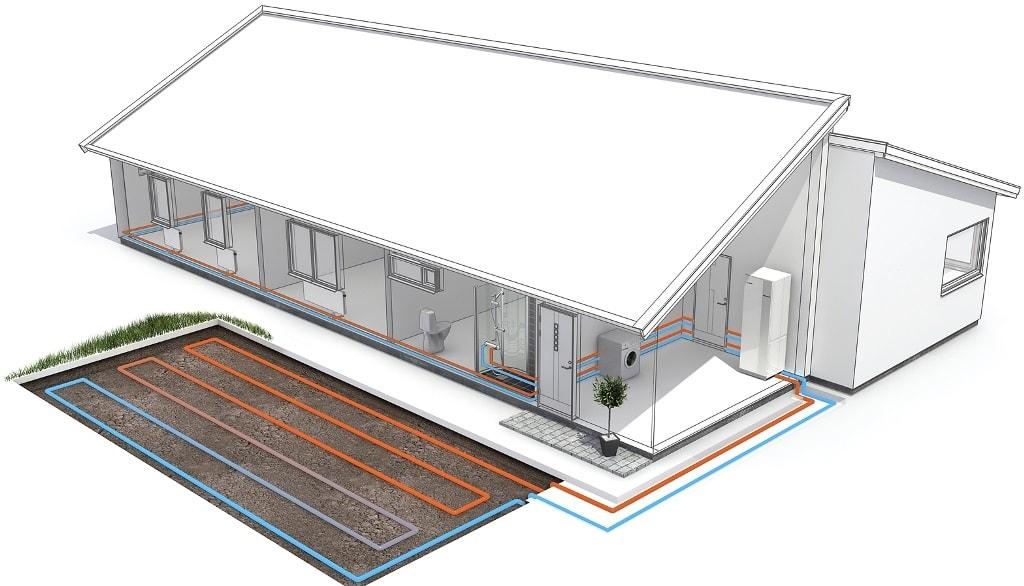 Extragere energie termica prin colector de suprafata