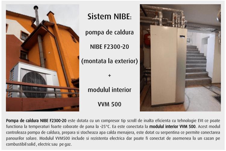 nibe f1355