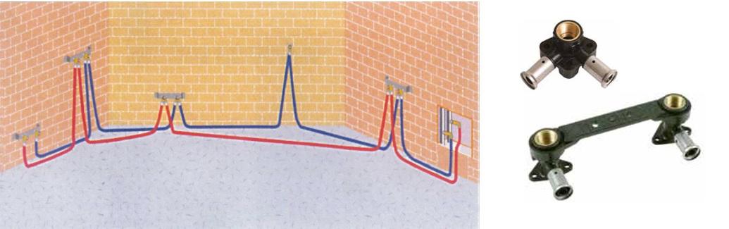 recircularea apei