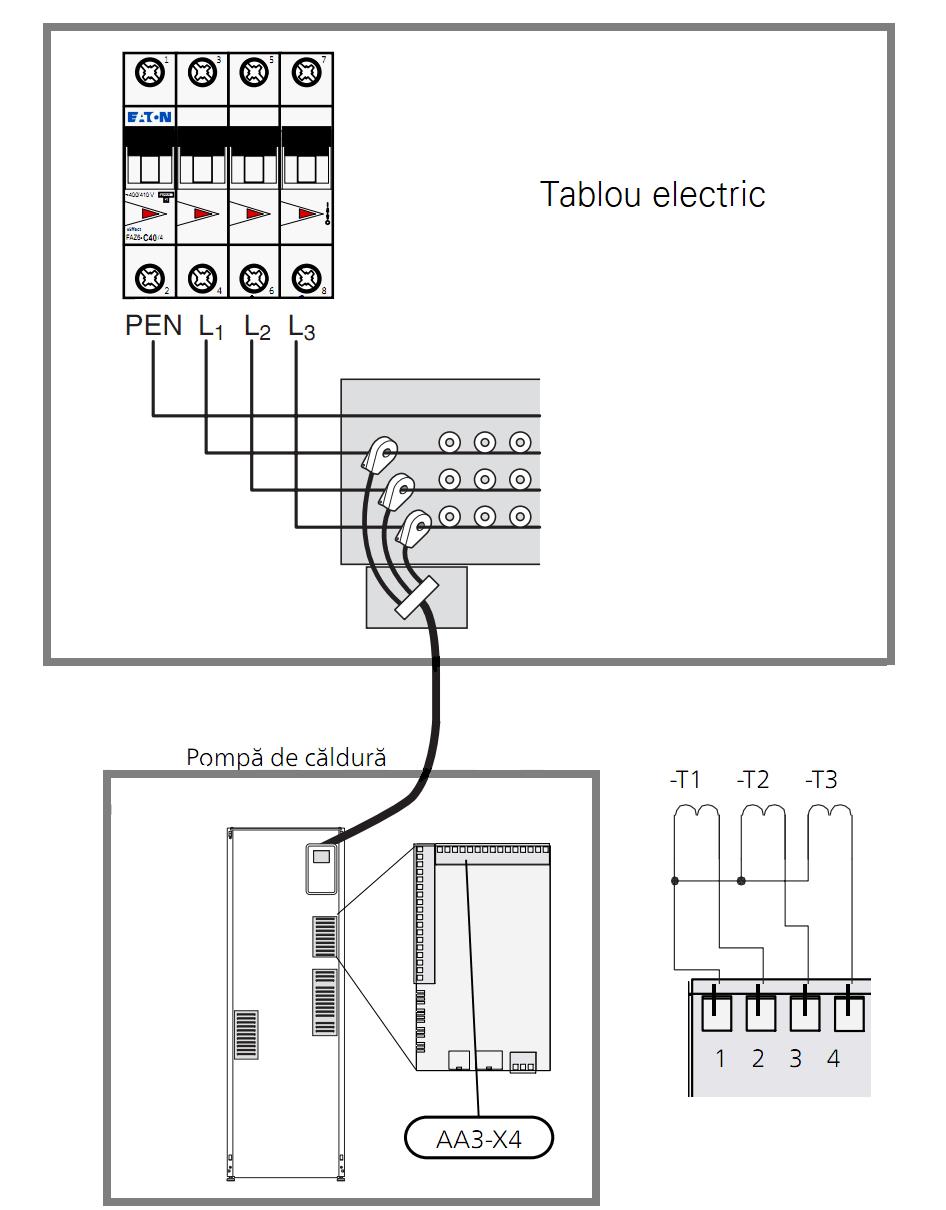 monitorii de faza