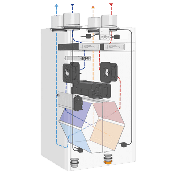 pompa de caldura aer apa