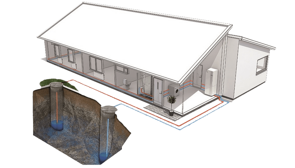 Pompe de caldura geotermale