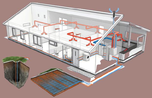 configurator solutie climatizare