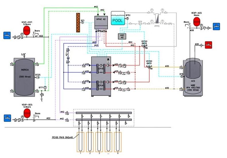 Recuperarea energiei utilizand pompele de caldura de sol NIBE